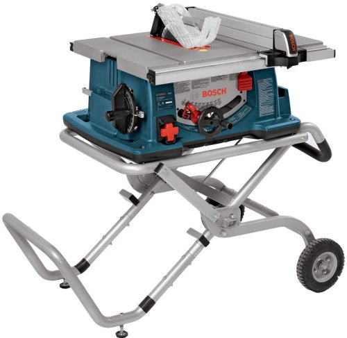 Top 4 Best Portable Table Saw Reviews For Woodworking Projects